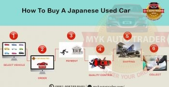 Step By Step Guide To Import Japanese Used Cars To Jamaica