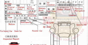 How to read the Auction Sheet of a Japanese Used Car